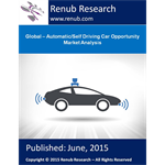 Global - Automatic/Self Driving Car Opportunity Market Analysis