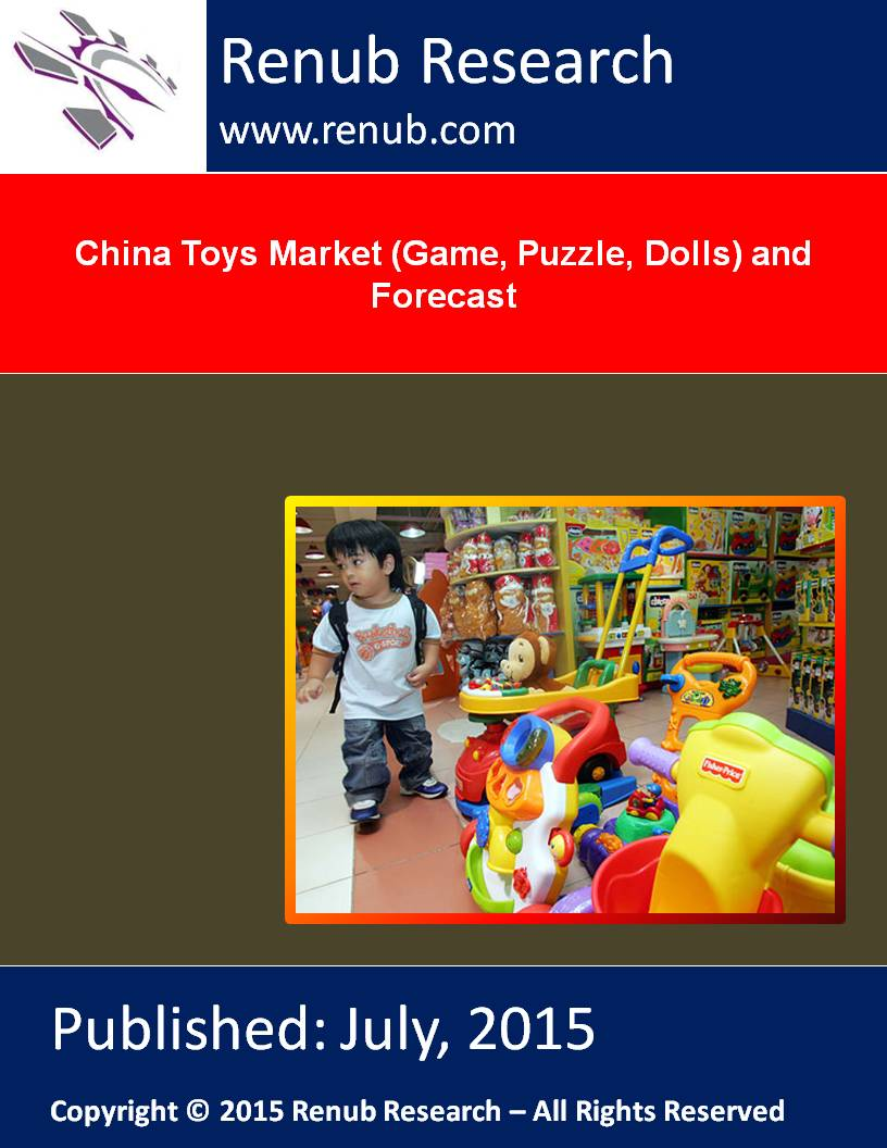 China Toys Market (Game, Puzzle, Dolls) and Forecast
