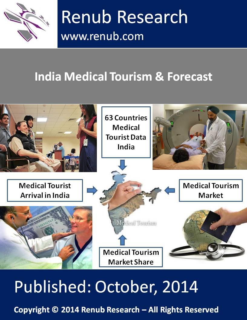 India Medical Tourism & Forecast