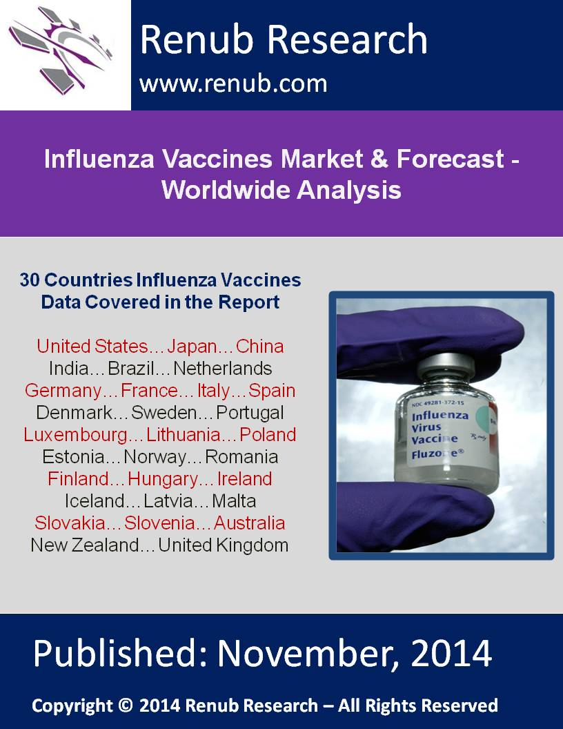 Influenza Vaccines Market & Forecast - Worldwide Analysis