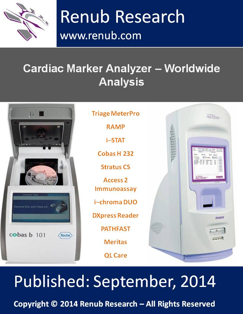 Cardiac Marker Analyzer - Worldwide Analysis