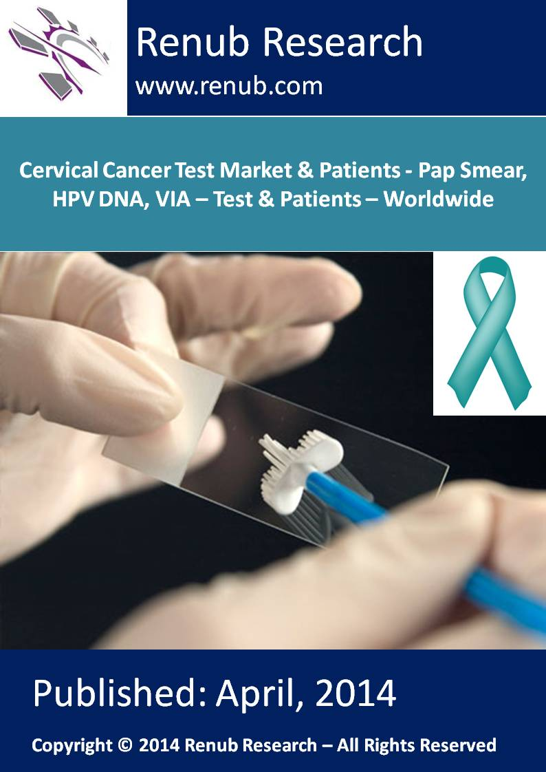 Cervical Cancer Test Market & Patients - Pap Smear, HPV DNA, VIA - Test & Patients - Worldwide