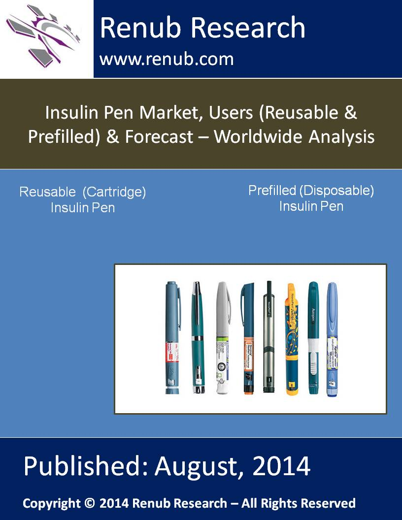 Insulin Pen Market, Users (Reusable & Prefilled) & Forecast - Worldwide Analysis