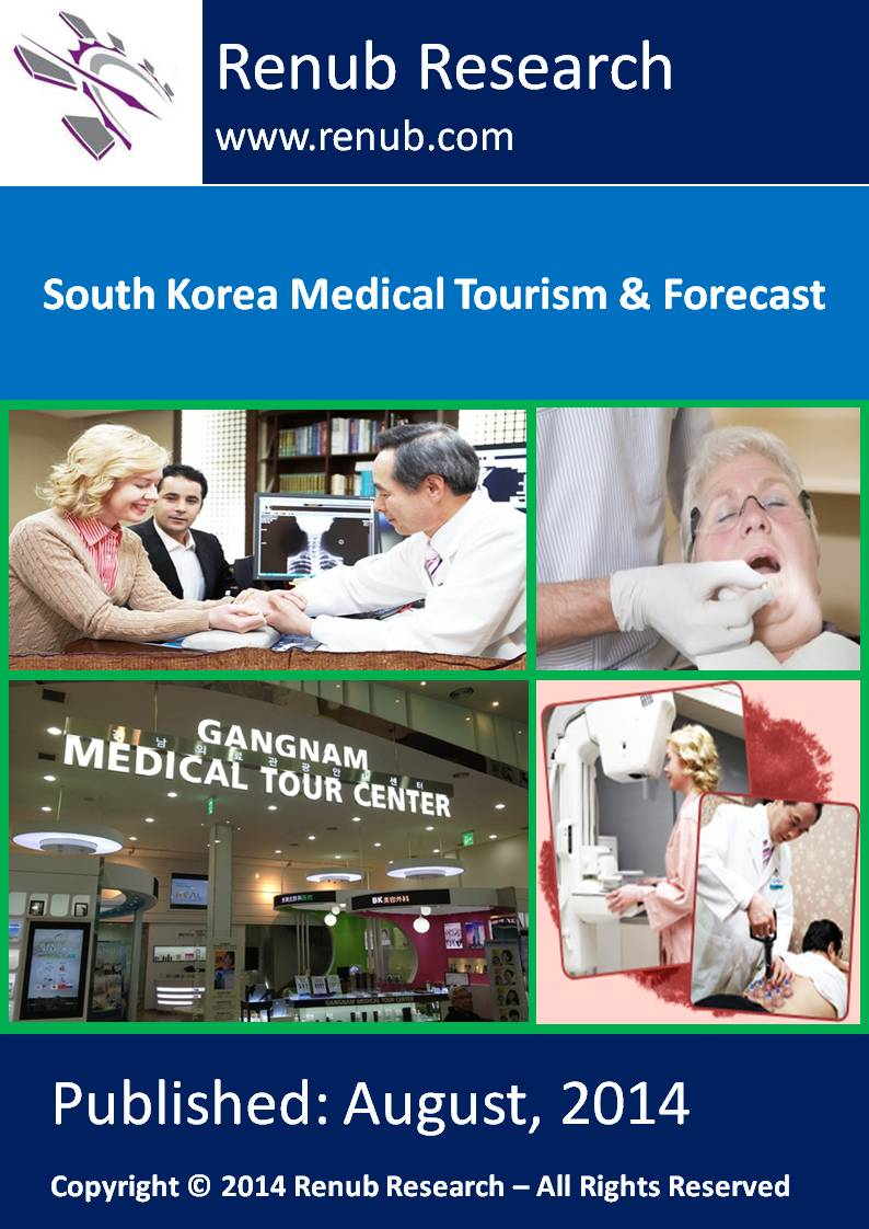 Research Paper on Medical Tourism?