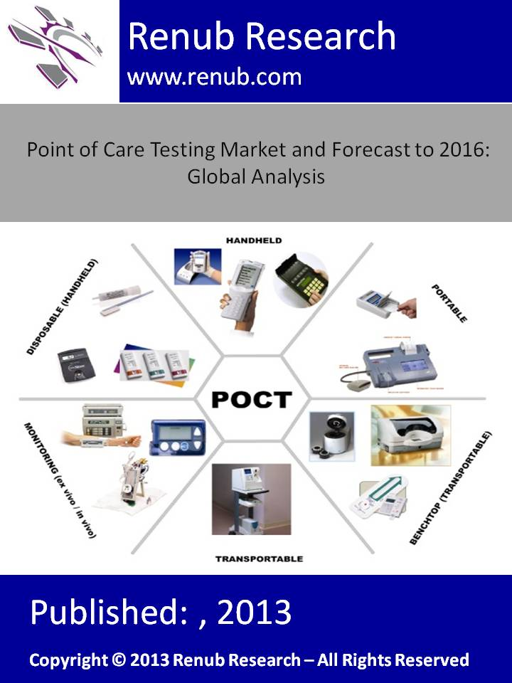 Point of Care Testing Market and Forecast to 2016: Global Analysis