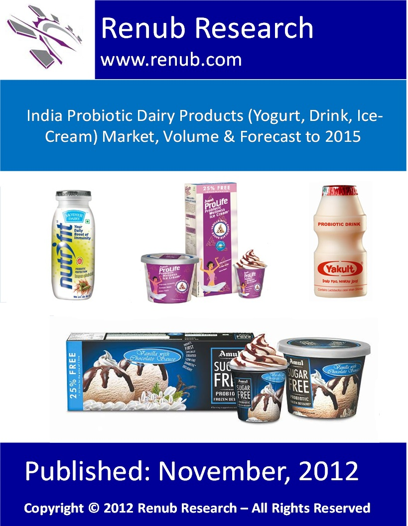 India Probiotic Dairy Products (Yogurt, Drink, Ice-Cream) Market, Volume & Forecast to 2015