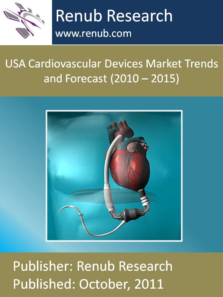 USA Cardiovascular Devices Market Trends and Forecast (2010 - 2015)