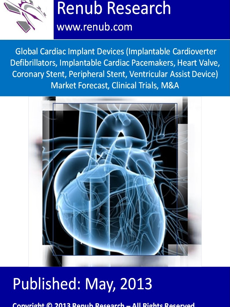 Global Cardiac Bio Implant Devices (Implantable Cardioverter Defibrillators, Implantable Cardiac Pacemakers, Heart Valve, Coronary Stent, Peripheral Stent, Ventricular Assist Device) Market Forecast, Clinical Trials, M&A