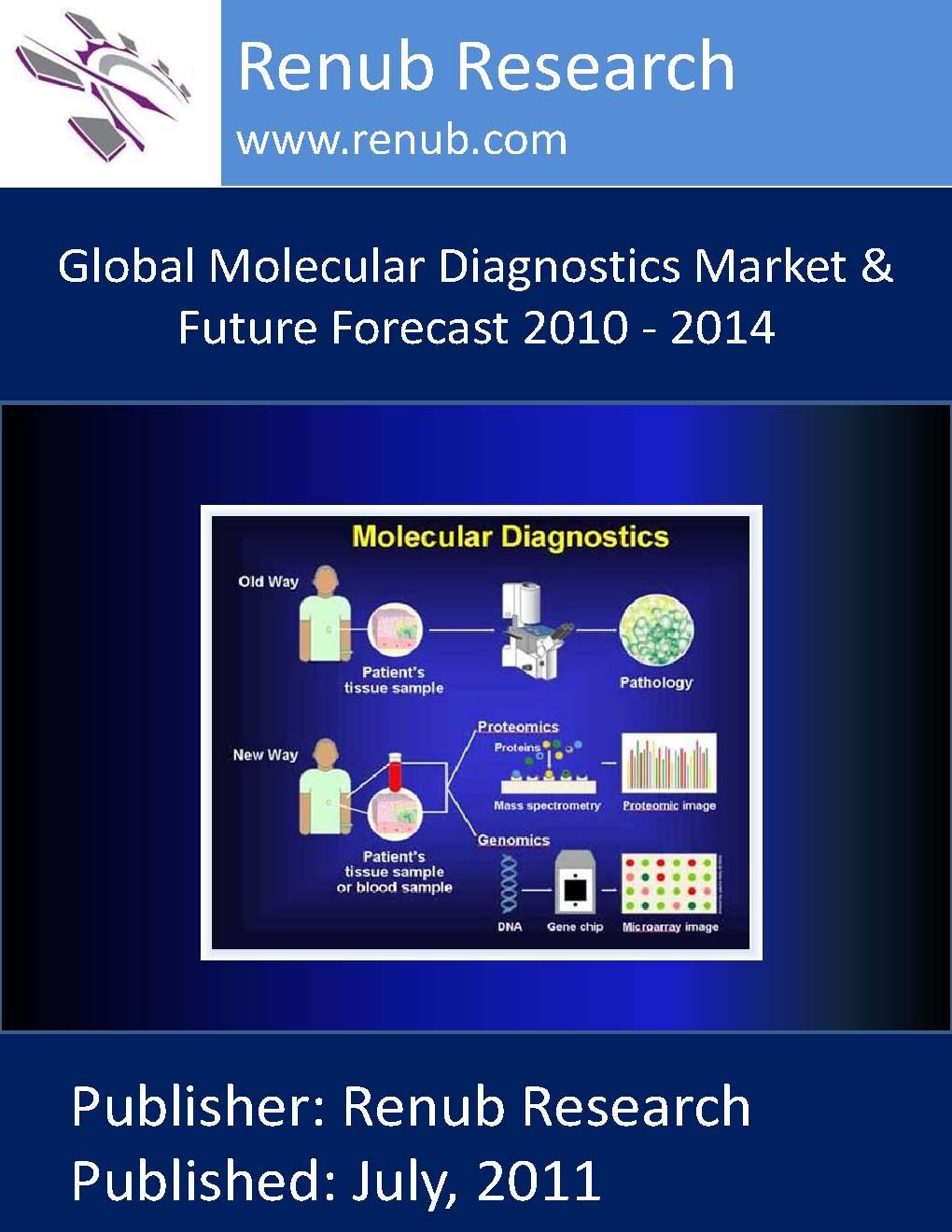 Global Molecular Diagnostics Market & Future Forecast 2010 - 2014