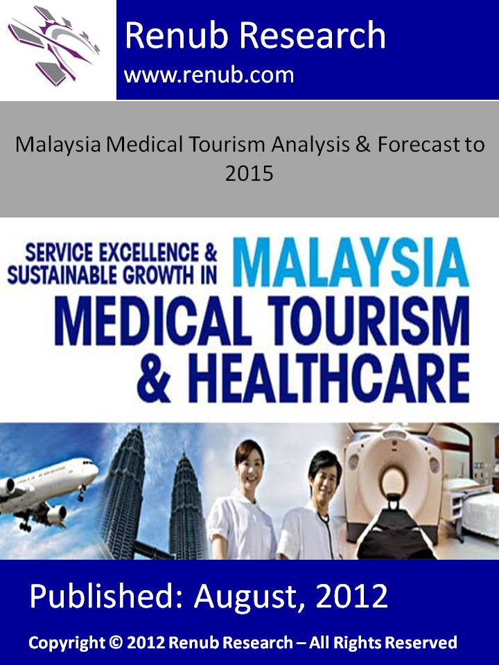 Malaysia Medical Tourism Analysis and Forecast to 2015