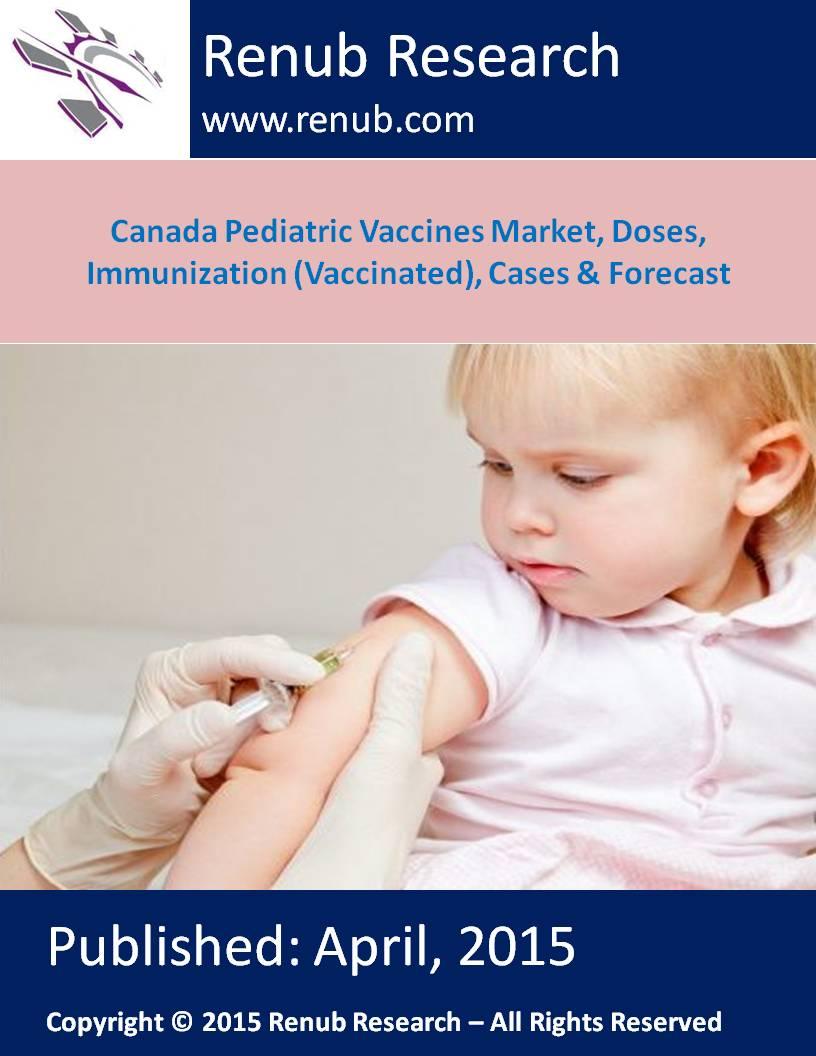 Canada Pediatric Vaccines Market, Doses, Immunization (Vaccinated), Cases & Forecast