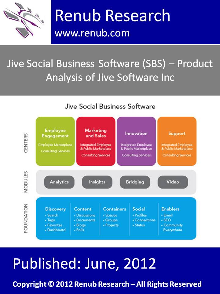 Jive Social Business Software (SBS) - Product Analysis of Jive Software, Inc