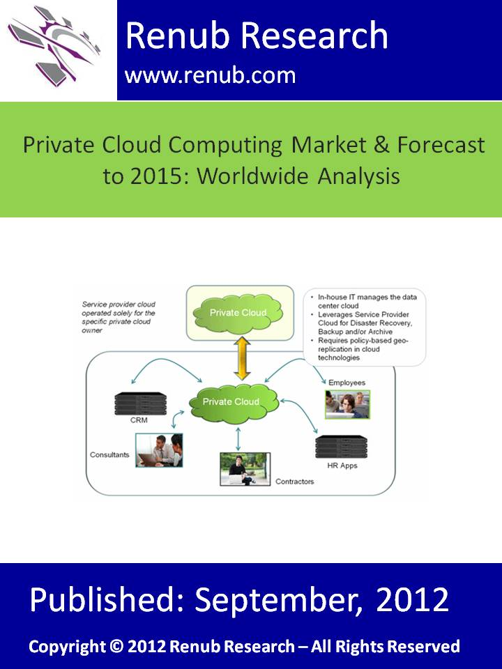 Private Cloud Computing Market & Forecast to 2015: Worldwide Analysis