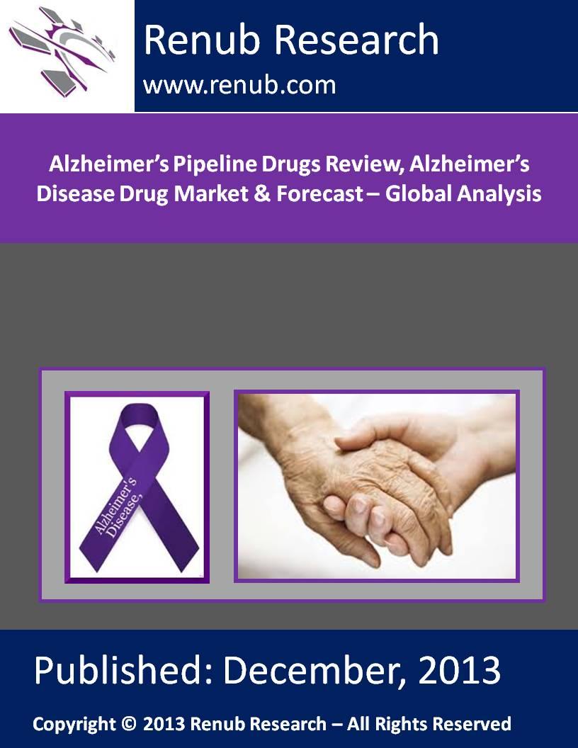 Alzheimer's Pipeline Drugs Review, Alzheimer's Disease Drug Market & Forecast - Global Analysis