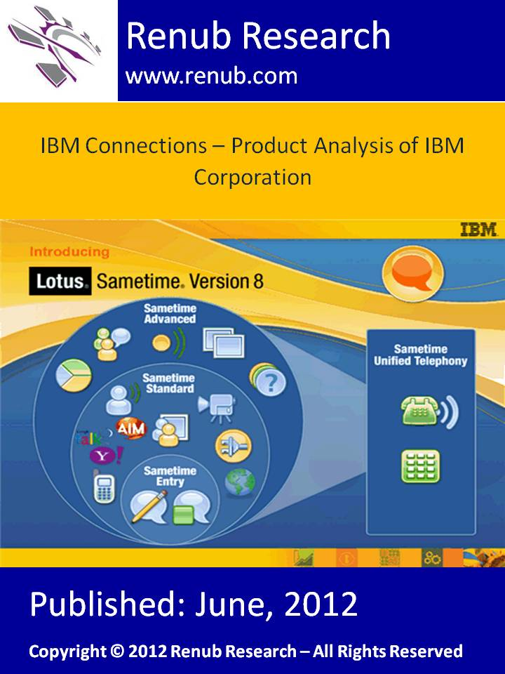IBM Connections - Product Analysis of IBM Corporation