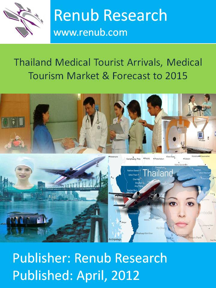 Thailand Medical Tourist Arrivals, Medical Tourism Market & Forecast to 2015