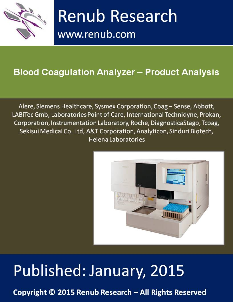 Blood Coagulation Analyzer - Product Analysis