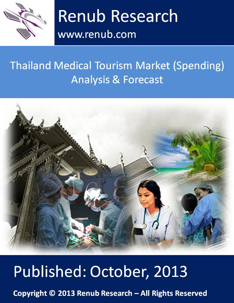 Thailand Medical Tourism Market (Spending) Analysis & Forecast