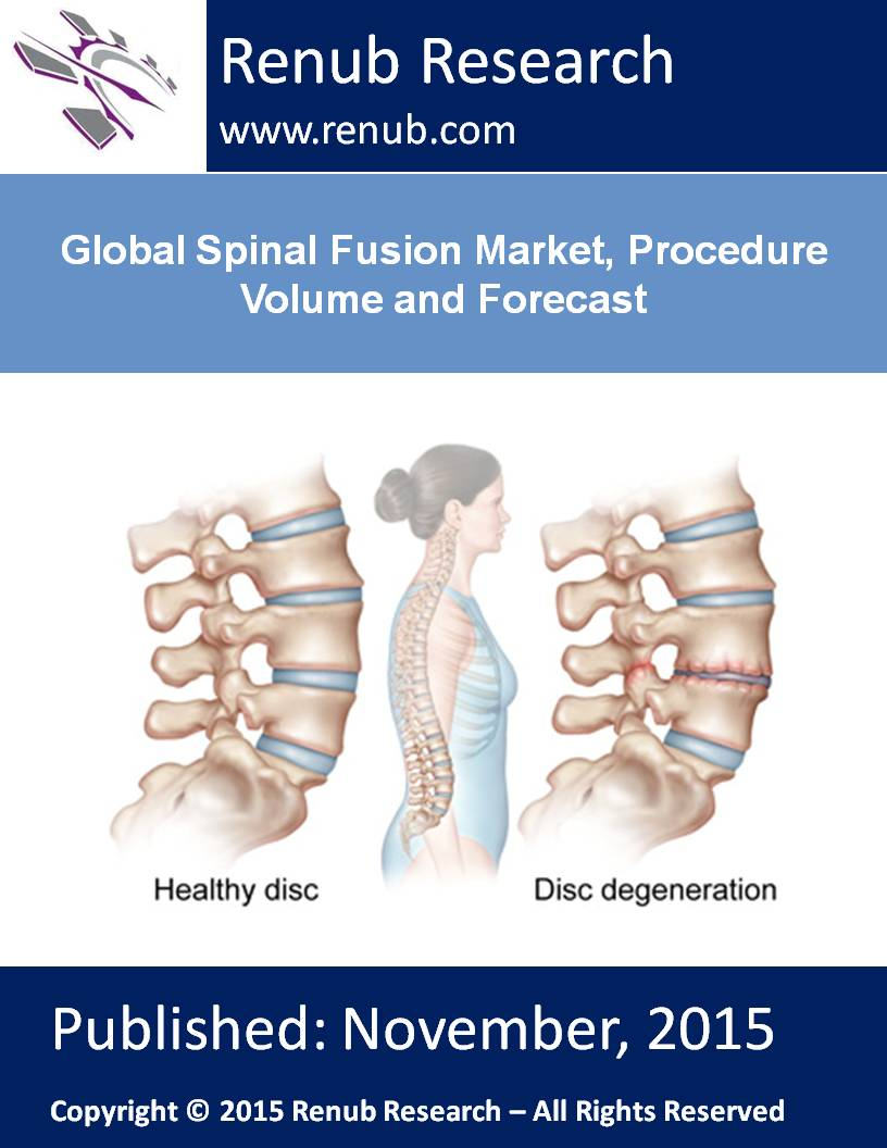 Global Spinal Fusion Market, Procedure Volume and Forecast