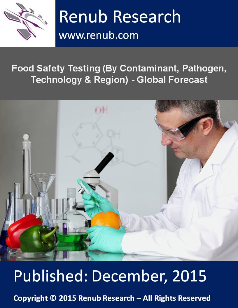 Food Safety Testing (By Contaminant, Pathogen, Technology & Region) - Global Forecast