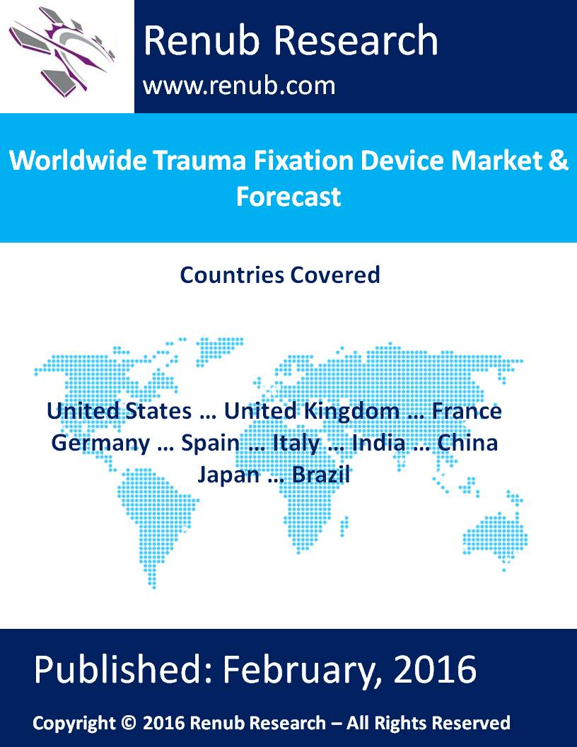 Worldwide Trauma Fixation Device Market & Forecast