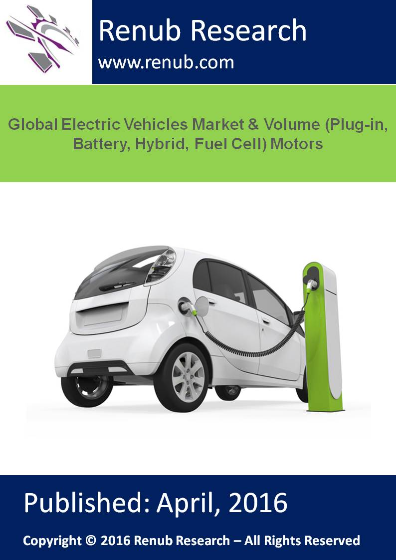 Global Electric Vehicles Market & Volume (Plug-in, Battery, Hybrid, Fuel Cell) Motors