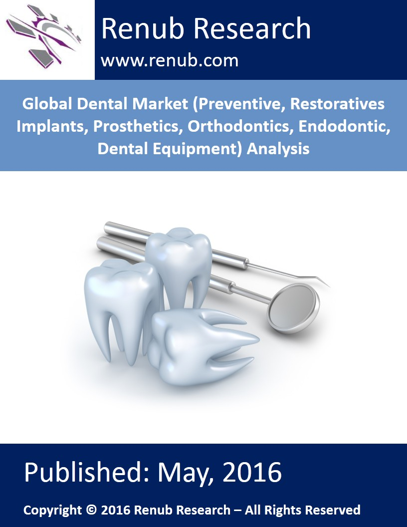 Global Dental Market (Preventive, Restoratives Implants, Prosthetics, Orthodontics, Endodontic, Dental Equipment) Analysis