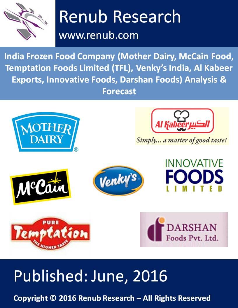 India Frozen Food Companies Frozen Food Industry Trends