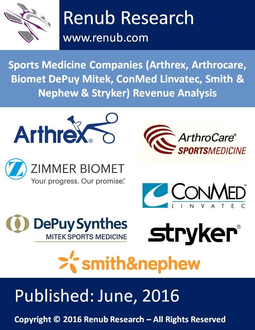 Sports Medicine Companies (Arthrex, Arthrocare, Biomet DePuy Mitek, ConMed Linvatec, Smith & Nephew & Stryker) Revenue Analysis