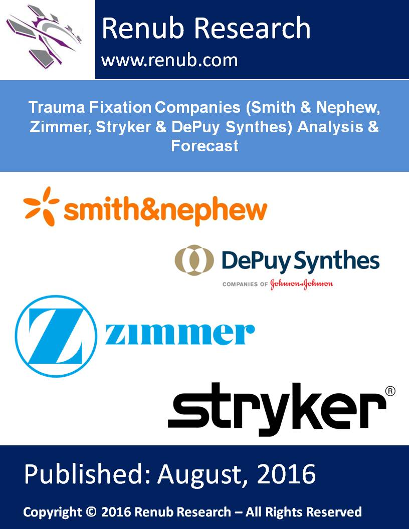 Trauma Fixation Companies (Smith U0026 Nephew, Zimmer, Stryker U0026 DePuy Synthes)  Analysis U0026 Forecast