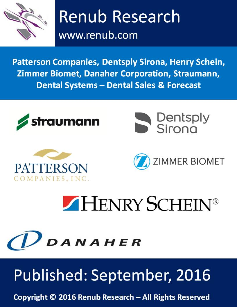 Patterson Companies, Dentsply Sirona, Henry Schein, Zimmer Biomet, Danaher  Corporation, Straumann, Dental Systems   Dental Sales U0026 Forecast