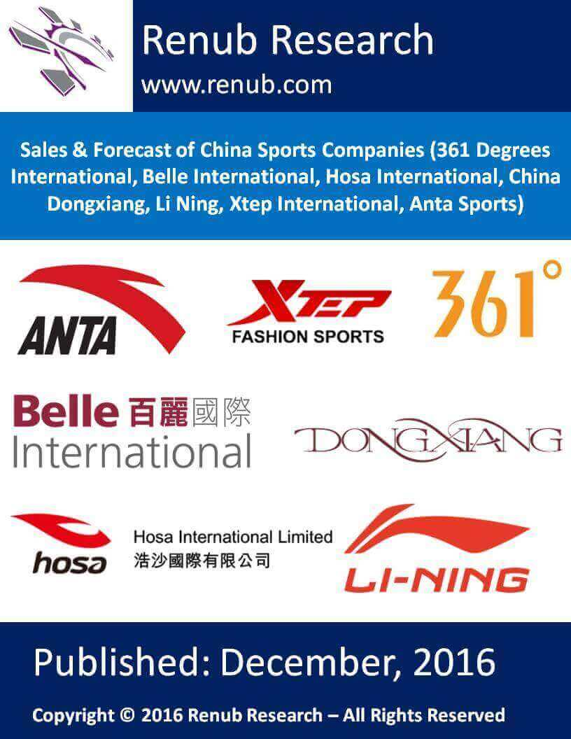 Sales & Forecast of China Sports Companies (361 Degrees International, Belle International, Hosa International, China Dongxiang, Li Ning, Xtep International, Anta Sports)
