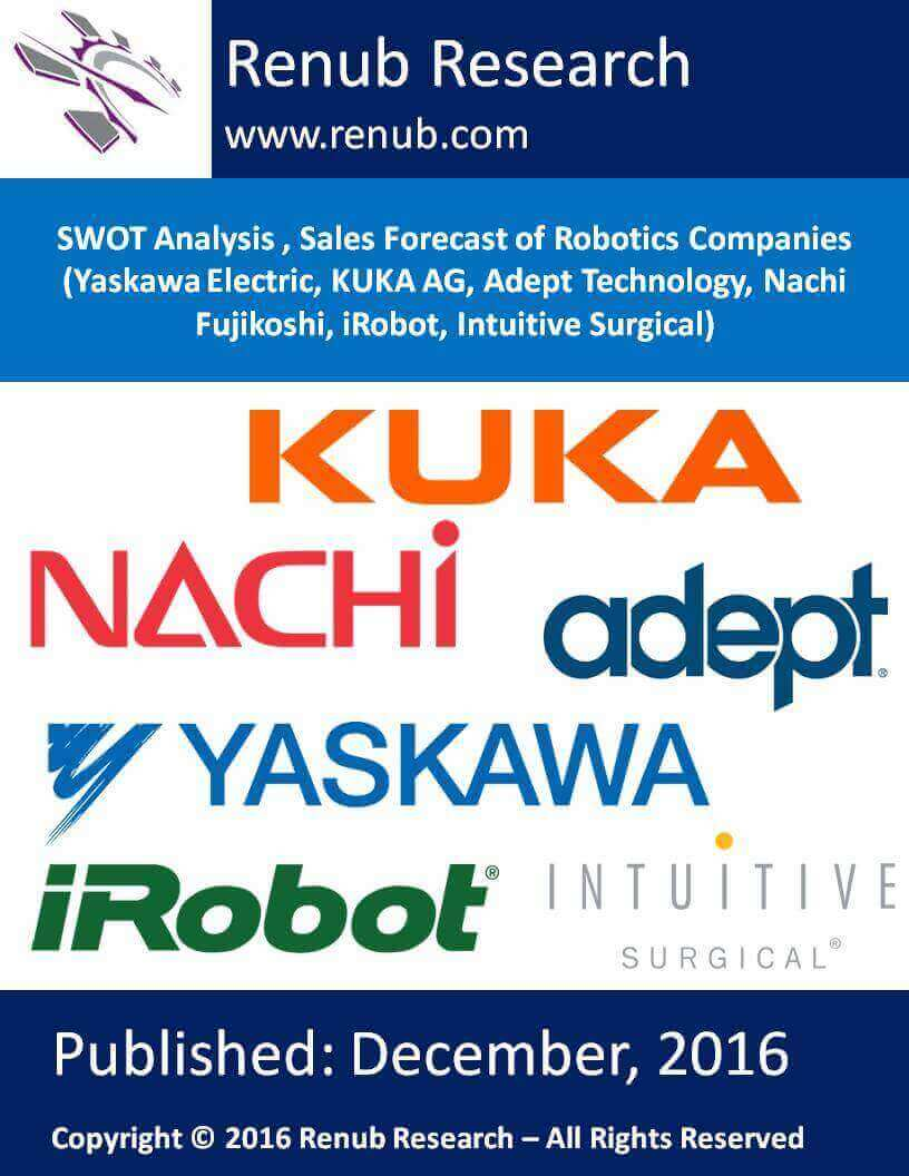 SWOT Analysis, Sales Forecast Of Robotics Companies (Yaskawa Electric, KUKA  AG, Adept Technology, Nachi Fujikoshi, IRobot, Intuitive Surgical)