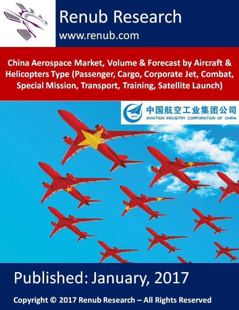China Aerospace Market Volume & Forecast by Aircraft & Helicopters Type (Passenger, Cargo, Corporate Jet, Combat, Special Mission, Transport, Training, Satellite Launch)