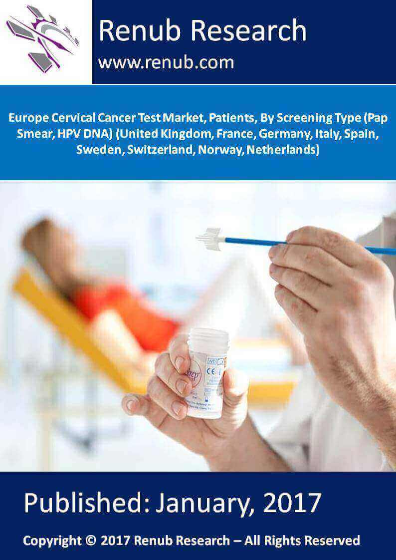 Europe Cervical Cancer Test Market, Patients, By Screening Type (Pap Smear, HPV DNA) (United Kingdom, France, Germany, Italy, Spain, Sweden, Switzerland, Norway, Netherlands)