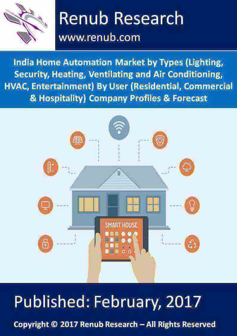 India Home Automation Market by Types (Lighting, Security, Heating, Ventilating and Air Conditioning, HVAC, Entertainment) By User (Residential, Commercial & Hospitality) Company Profiles & Forecast