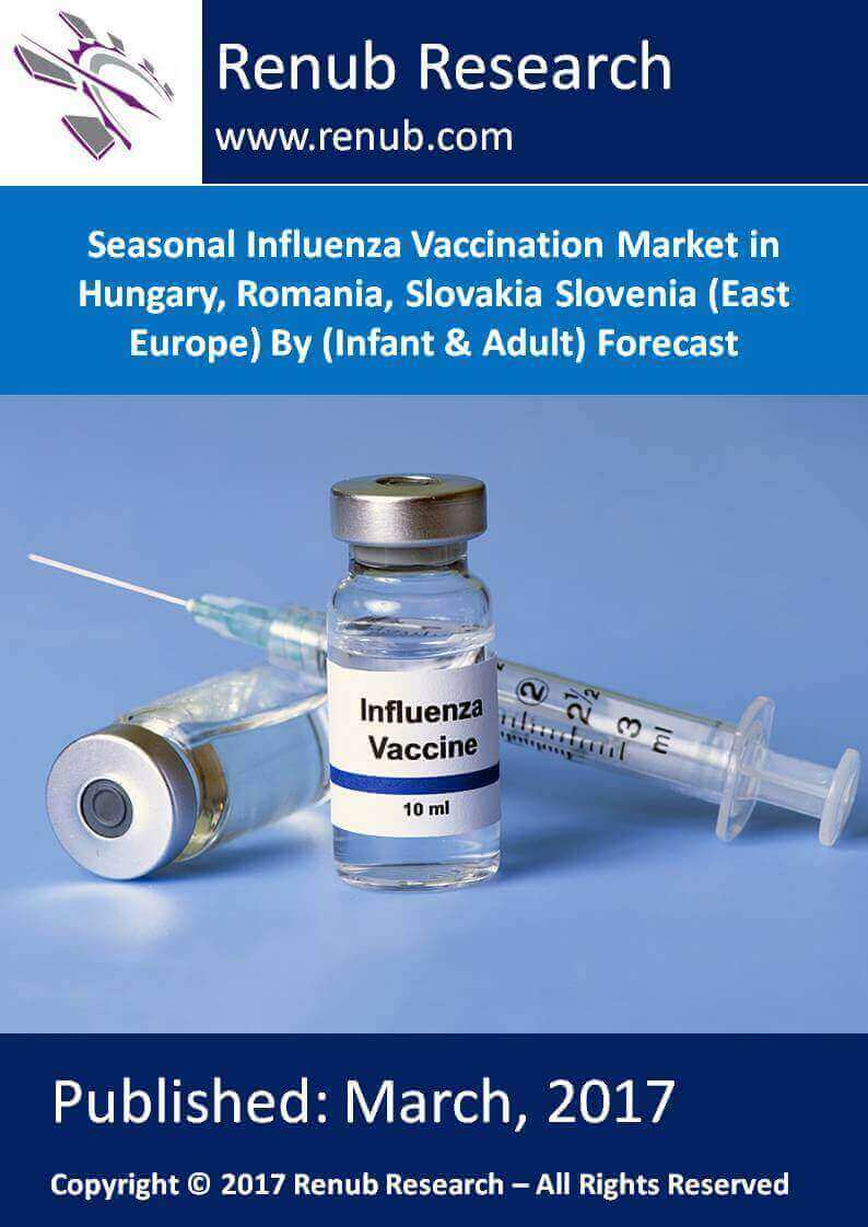Seasonal Influenza Vaccination Market in Hungary, Romania, Slovakia and Slovenia (East Europe) By (Infant & Adult) Forecast