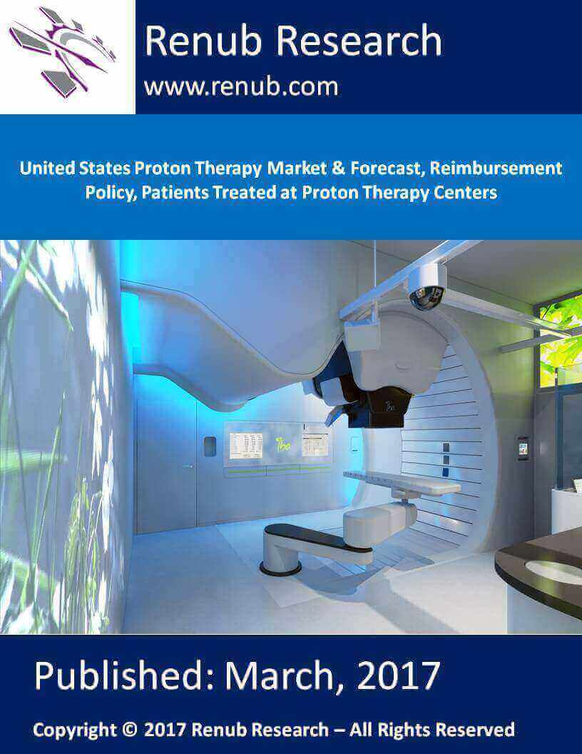 United States Proton Therapy Market & Forecast, Reimbursement Policy, Patients Treated at Proton Therapy Centers