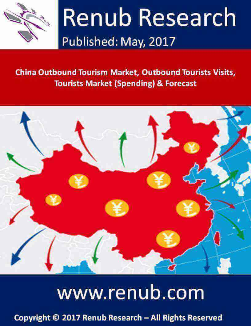 China Outbound Tourism Market, Outbound Tourists Visits, Tourists Market (Spending) & Forecast