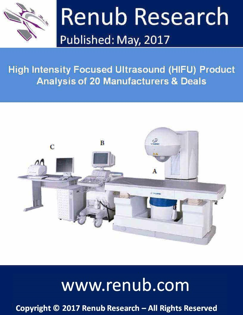 High Intensity Focused Ultrasound (HIFU) Product Analysis of 20 Manufacturers & Deals