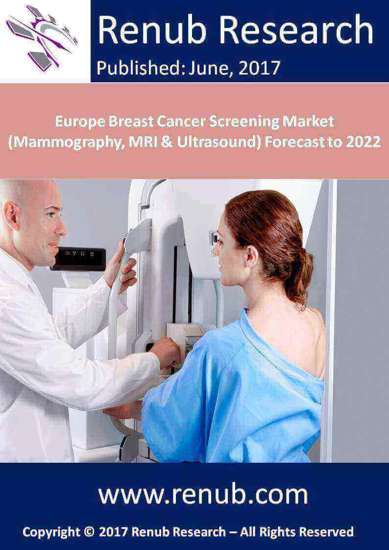 Europe Breast Cancer Screening Market (Mammography, MRI & Ultrasound) Forecast to 2022