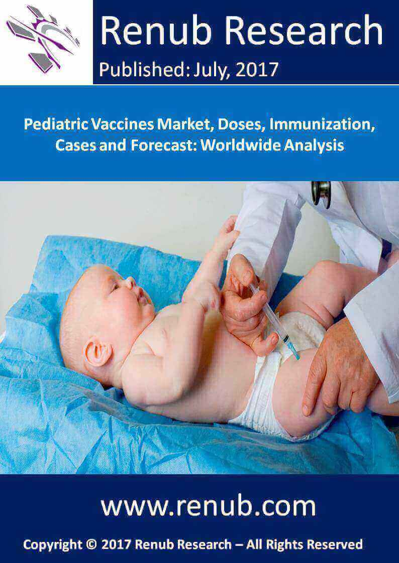 Pediatric Vaccines Market, Doses, Immunization, Cases and Forecast: Worldwide Analysis