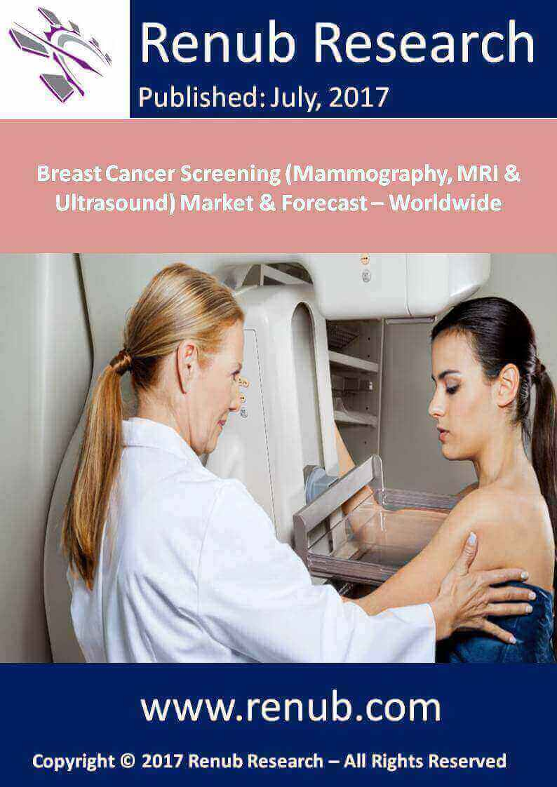 Breast Cancer Screening (Mammography, MRI & Ultrasound) Market & Forecast - Worldwide