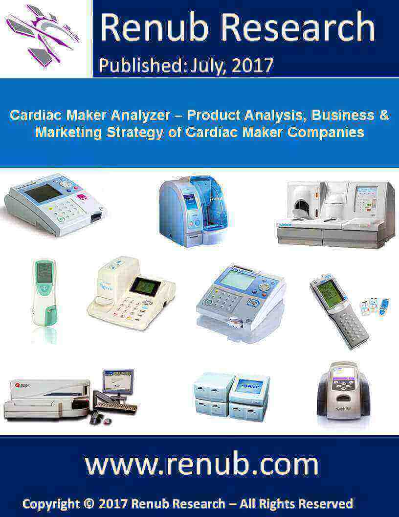 Cardiac Maker Analyzer Product Analysis, Business & Marketing Strategy of Cardiac Maker Companies