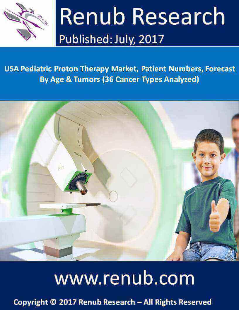 USA Pediatric Proton Therapy Market, Patient Numbers, Forecast By Age & Tumors (36 Cancer Types Analyzed)