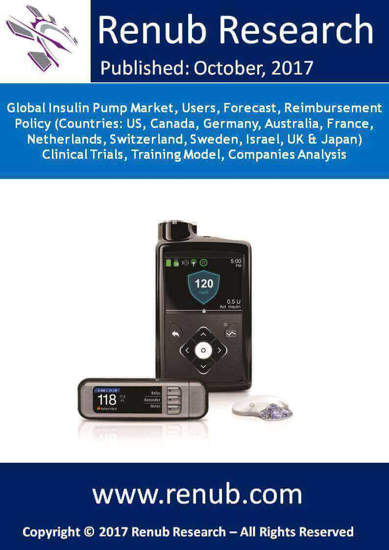 Global Insulin Pump Market, Users, Forecast, Reimbursement Policy, Countries, Companies Analysis