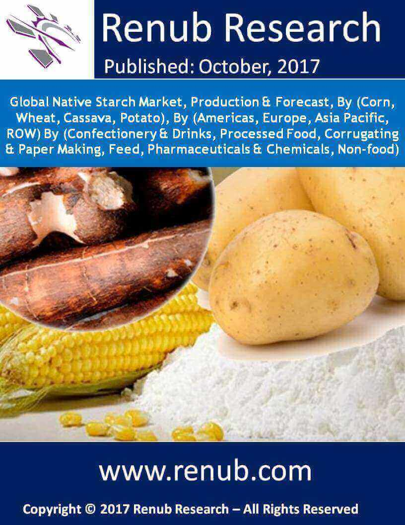 Global Native Starch Market, Production & Forecast, By (Corn, Wheat, Cassava, Potato), By (Americas, Europe, Asia Pacific, ROW) By (Confectionery & Drinks, Processed Food, Corrugating & Paper Making, Feed, Pharmaceuticals & Chemicals, Non-food)