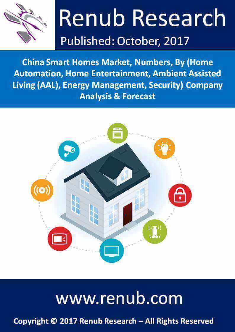 China Smart Homes Market, Numbers, By (Home Automation, Home Entertainment, Ambient Assisted Living (AAL), Energy Management, Security) Company Analysis & Forecast