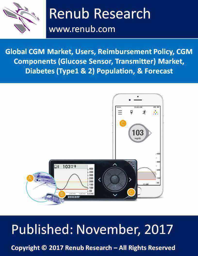 Global CGM Market, Users, Reimbursement Policy, CGM Components (Glucose Sensor, Transmitter) Market, Diabetes (Type1 & 2) Population, & Forecast