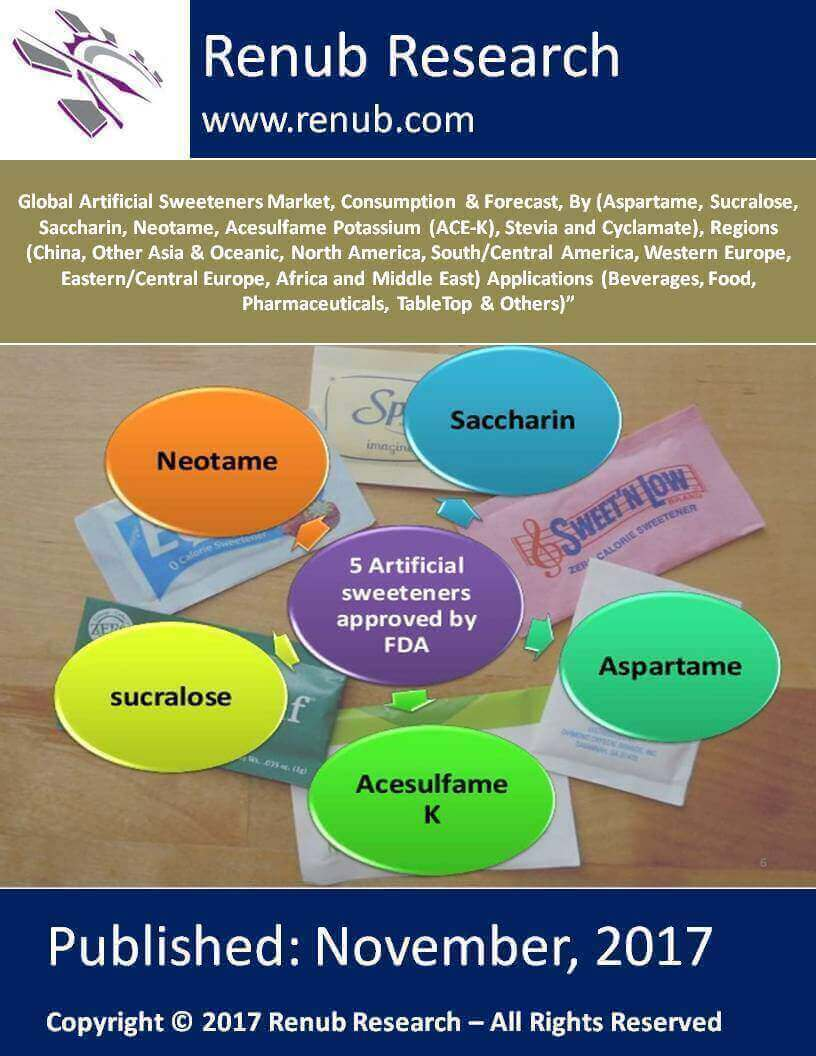 Global Artificial Sweeteners Market, Consumption & Forecast, By (Aspartame, Sucralose, Saccharin, Neotame, Acesulfame Potassium (ACE-K), Stevia and Cyclamate), Regions (China, Other Asia & Oceanic, North America, South/Central America, Western Europe, Eastern/Central Europe, Africa and Middle East) Applications (Beverages, Food, Pharmaceuticals, TableTop & Others) Company Analysis